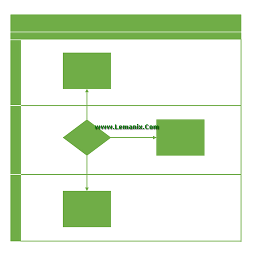 Visio Shapes Cross-functional Flowchart And Stencils