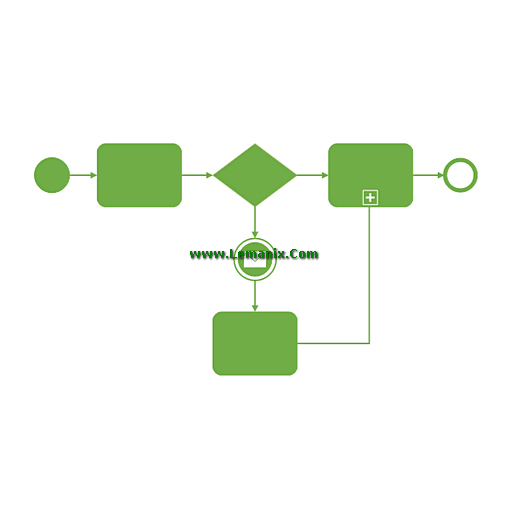Visio Shapes Bpmn Diagram Stencils