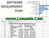 Software Development Project Management Plan Template