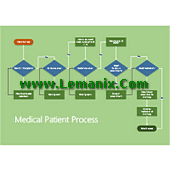 Visio Shapes Patient Medical Process Stencils