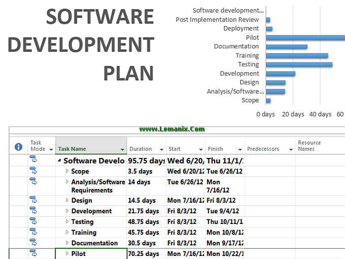 Plan related office templates for ms office software for Sdlc project plan template