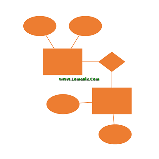 Download Visio Shapes Chen Database Notation Stencils
