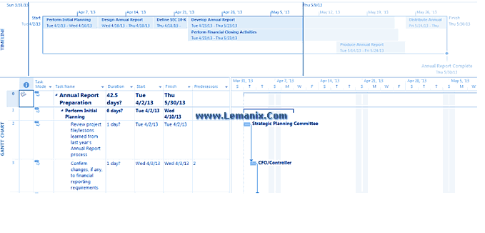 Annual Report Preparation Project Management Plan Template 04